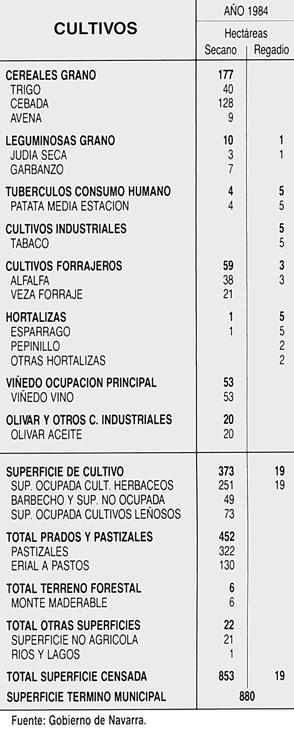 Gran Enciclopedia de Navarra   ESPRONCEDA